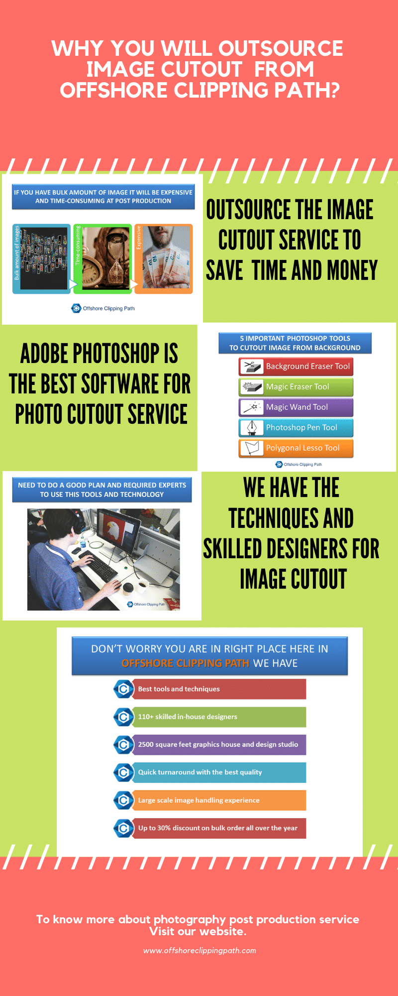 Image Cutout Services infographic