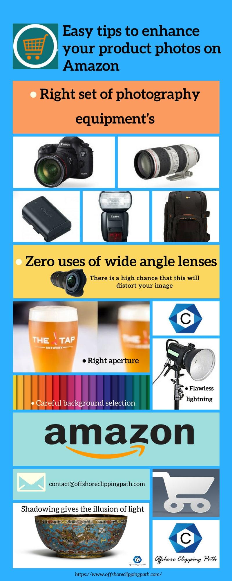 Amazon Product image Infographic