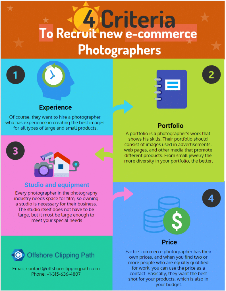 How an eCommerce Photographer Can Get More Photography
