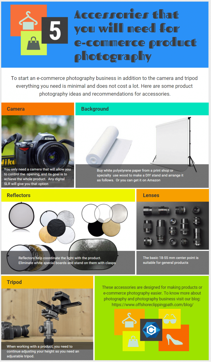 D:\Other folder\OCP\INFOGRAPH\Product photography guide