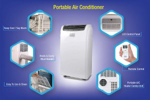 Amazon Product Infographic - portable air condition