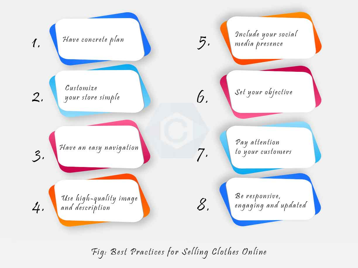 Best Practices for Selling Clothes Online